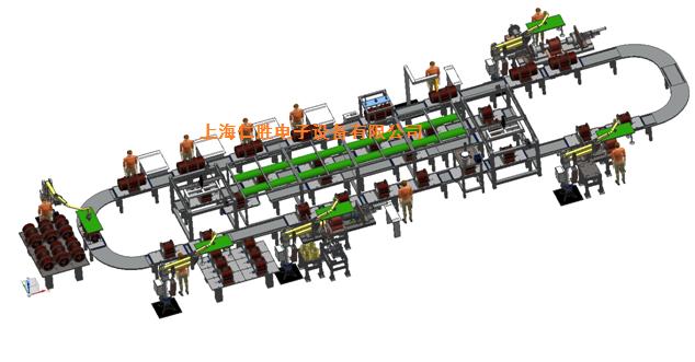 電機裝配行業智能生產線